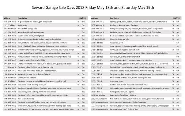Garage Sale Map FRONT